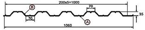 профнастил HC35 размеры и характеристики