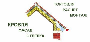 Заказать фасадные материалы и работы