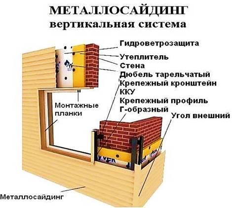 Металлическая оцинкованная