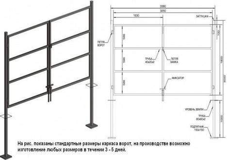 Ворота из металла схема и размеры